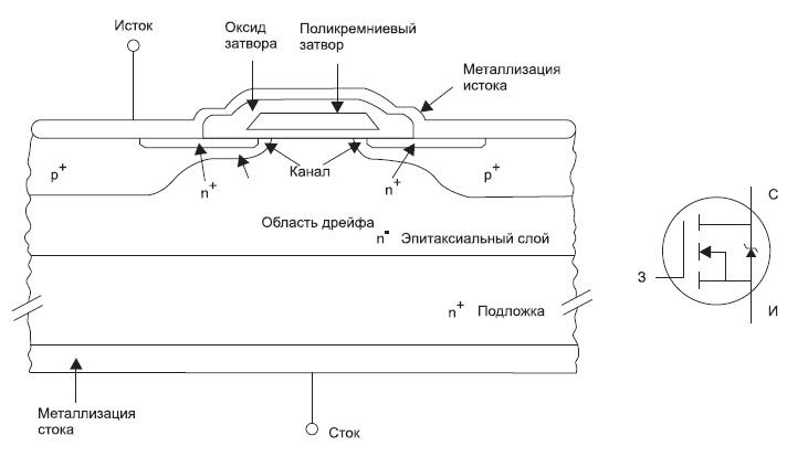 Схема силового МОП-транзистора с вертикальной структурой