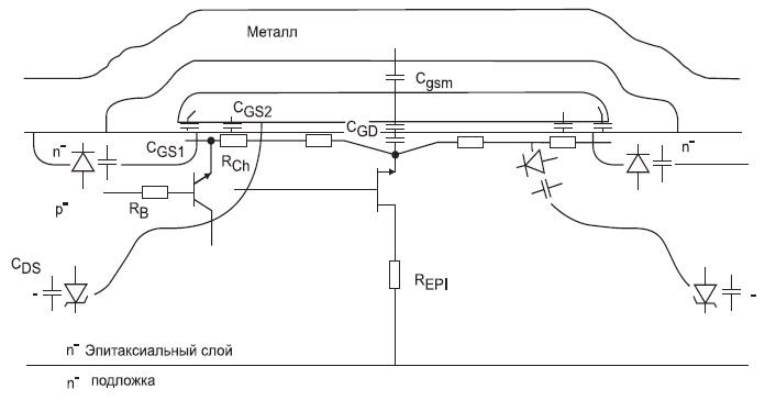 Паразитные компоненты силового МОП-транзистора