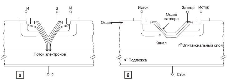 Силовой МОП-транзистор, выполненный по траншейной схеме