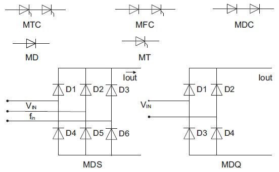 Различные схемные топологии силовых модулей