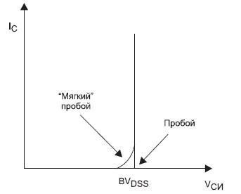 Зависимость тока стока от напряжения сток-исток при пробое