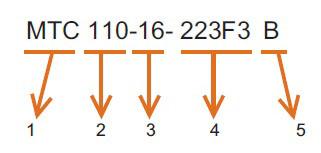 Пример присвоения обозначения силовым модулям