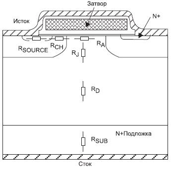 Компоненты полного сопротивления открытого транзистора