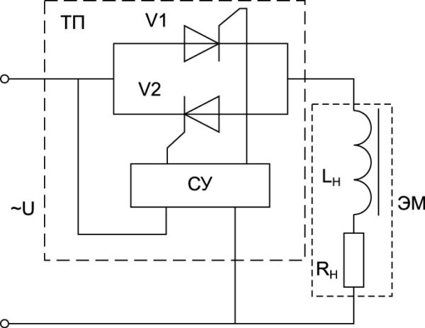 Упрощенная структурная схема однофазной РМ-установки