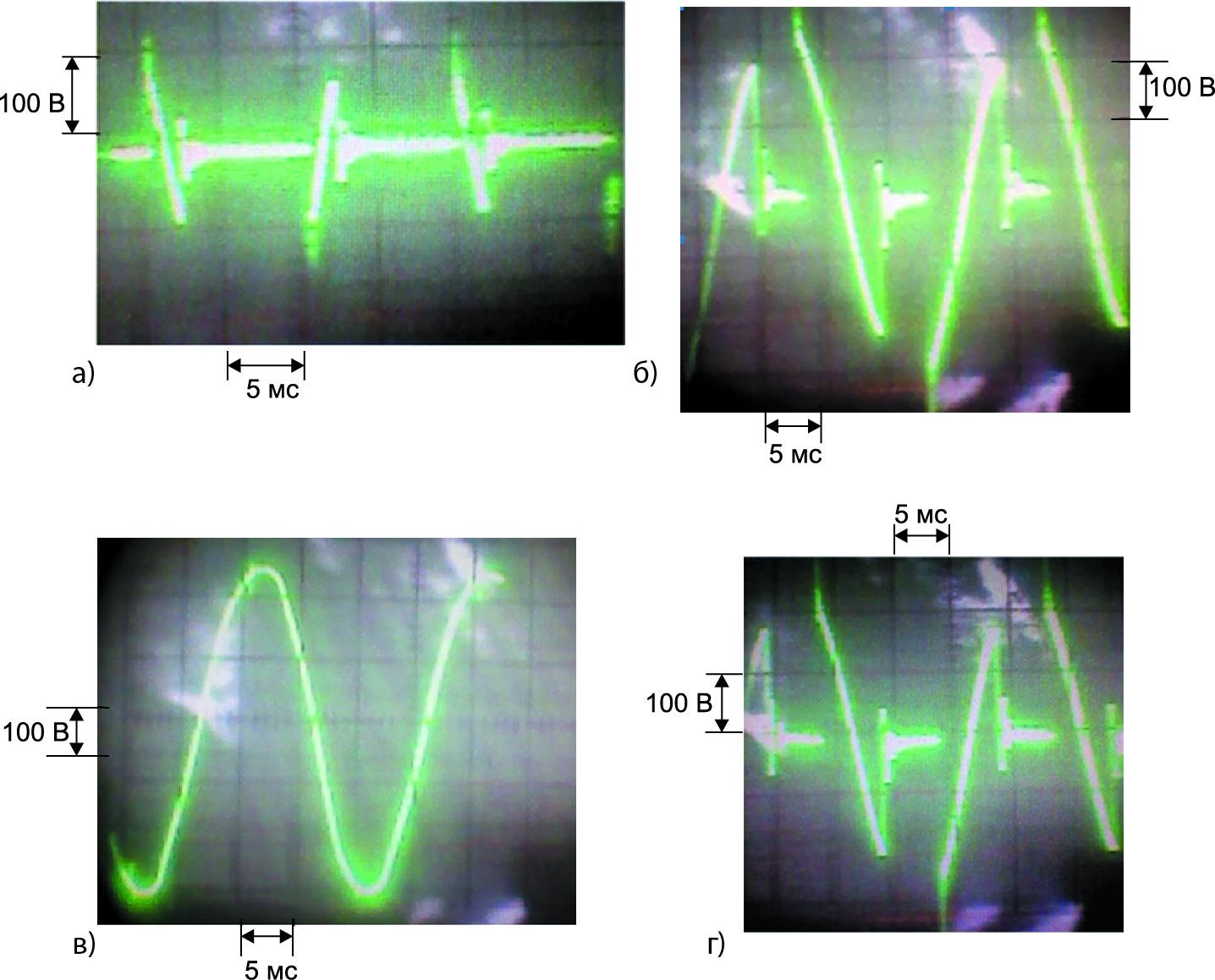 Временные диаграммы напряжений на обмотке ЭМ на разных этапах процесса РМ