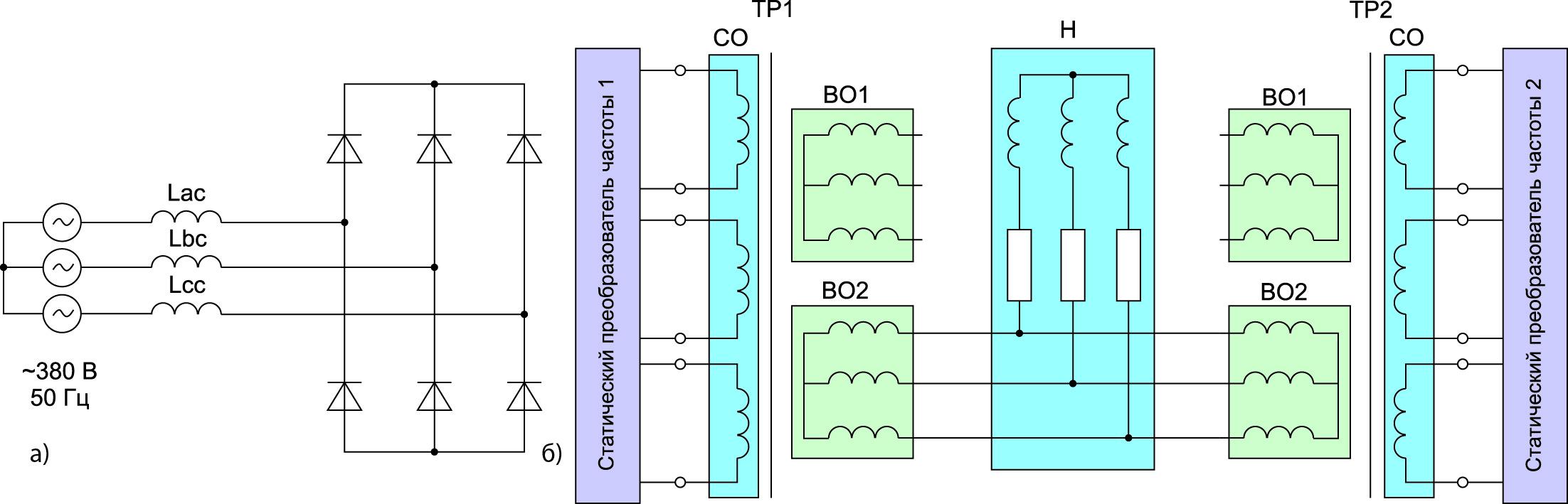 Схема сетевого выпрямителя