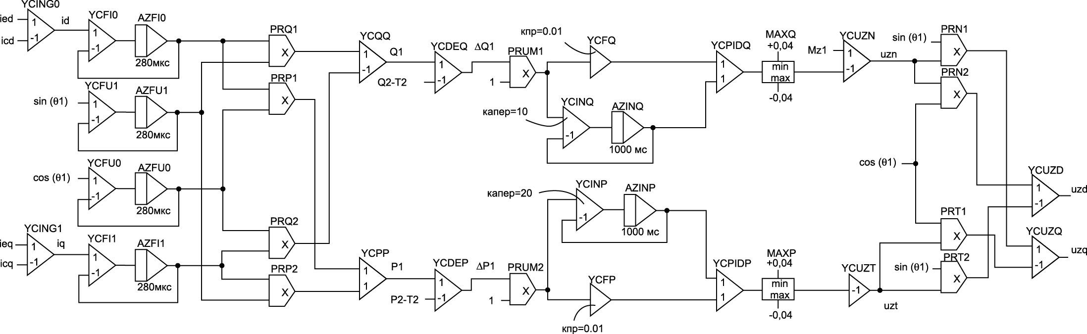 Блок-схема регулятора симметрии выходных токов статических преобразователей частоты