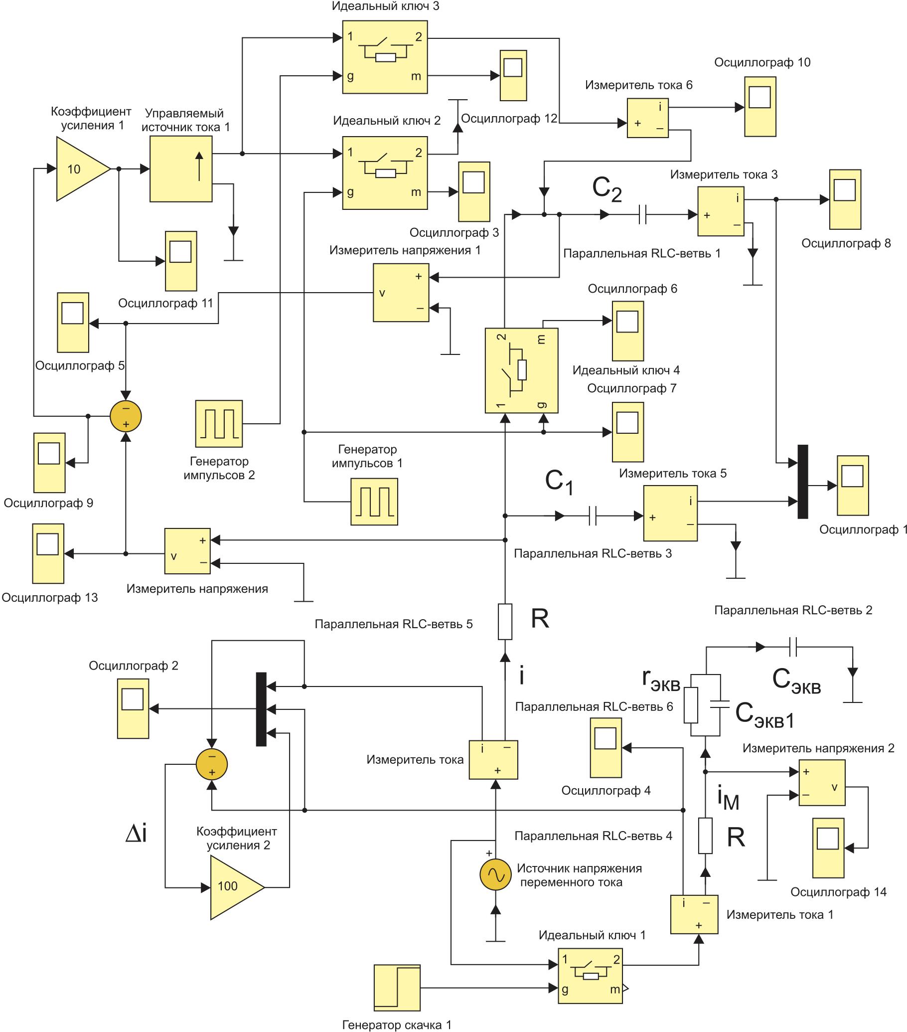 Схема моделирования в системе MATLAB 6.5 Simulink 5 Sim Power System