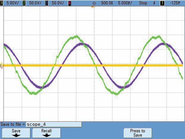 Выходное напряжение и ток одной фазы СП при cosϕ = 0,8 (ток — сиреневый цвет, напряжение — зеленый цвет)