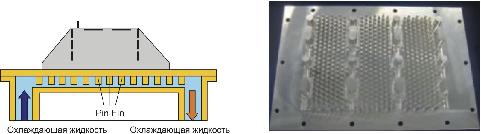 Использование игольчатой поверхности для увеличения площади теплопередачи