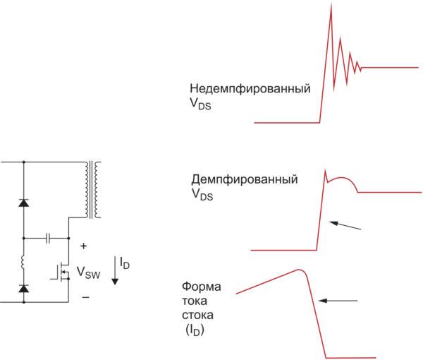 Демпфер без потерь для однотранзисторного прямоходового или обратноходового преобразователя