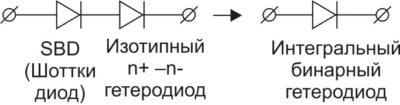 Схема диода