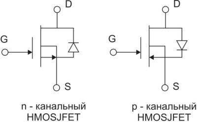 Условное обозначение полевых GaAs-транзисторов