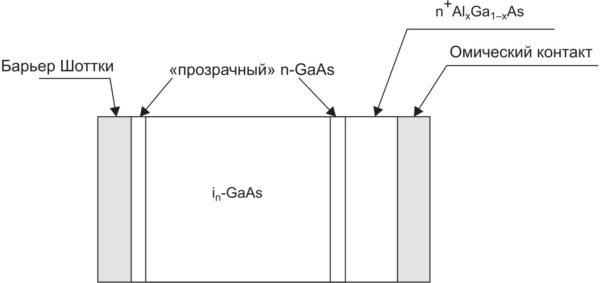 Структура высоковольтного Шоттки-изотипного диода электронного типа