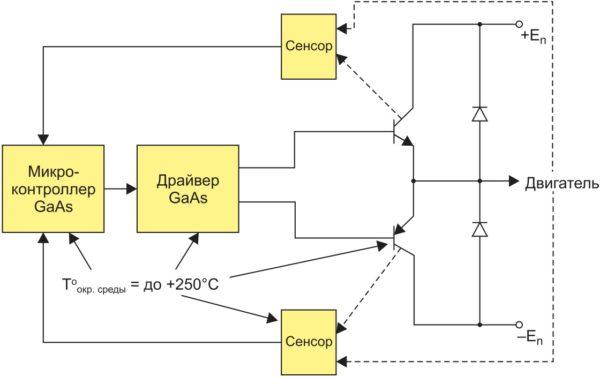 Фазоинвертор с нулевой точкой и непосредственной связью/управлением