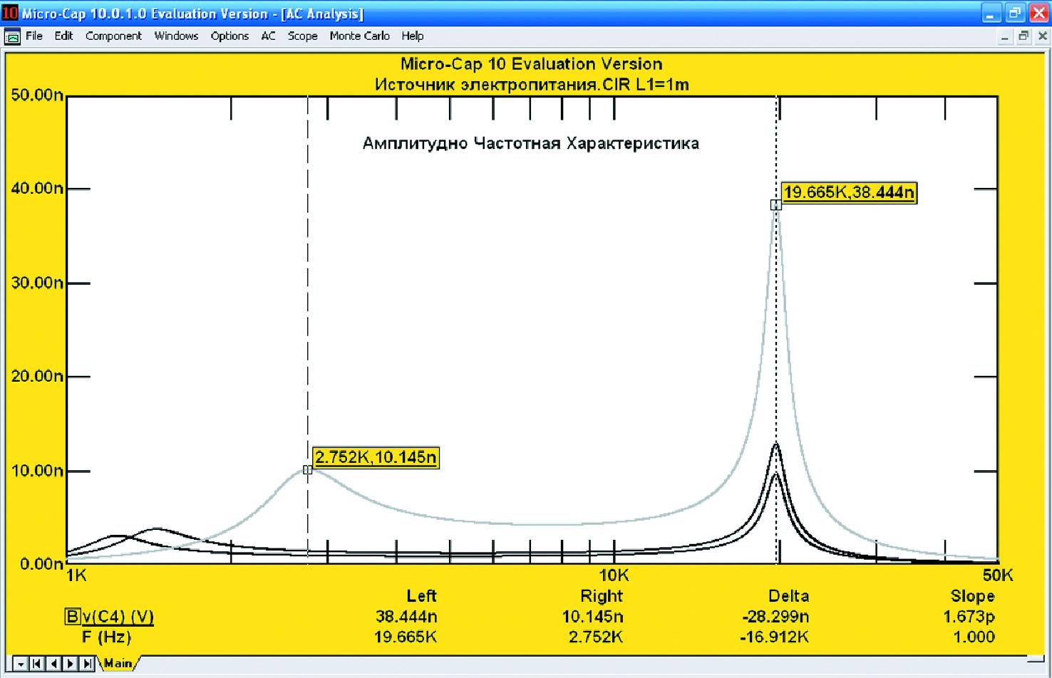 Семейство АЧХИЭП приизменении индуктивности дросселя постоянного тока полирезонансного инвертора