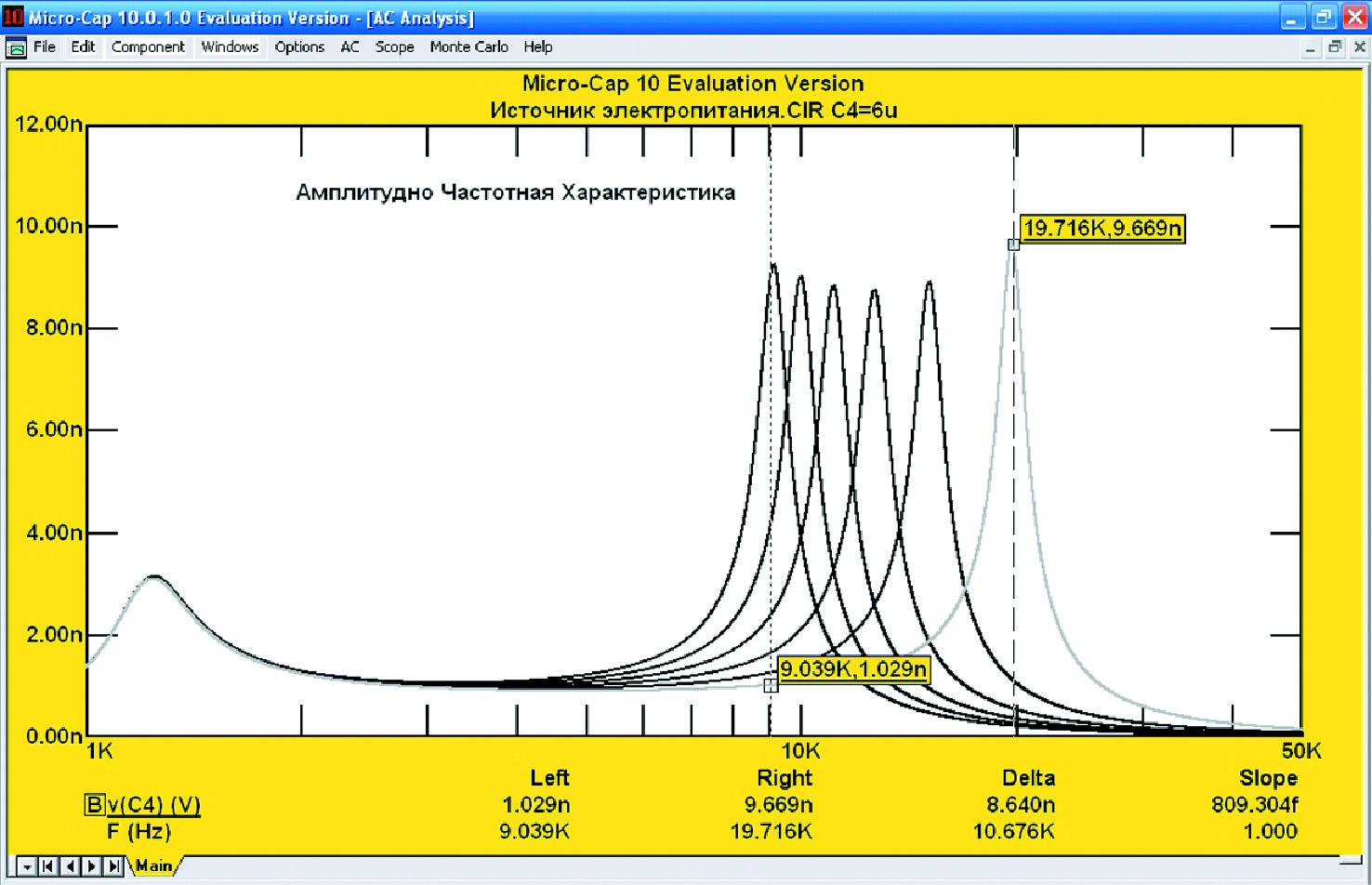 Семейство АЧХ ИЭП приизменении емкости конденсатора колебательного контура нагрузки