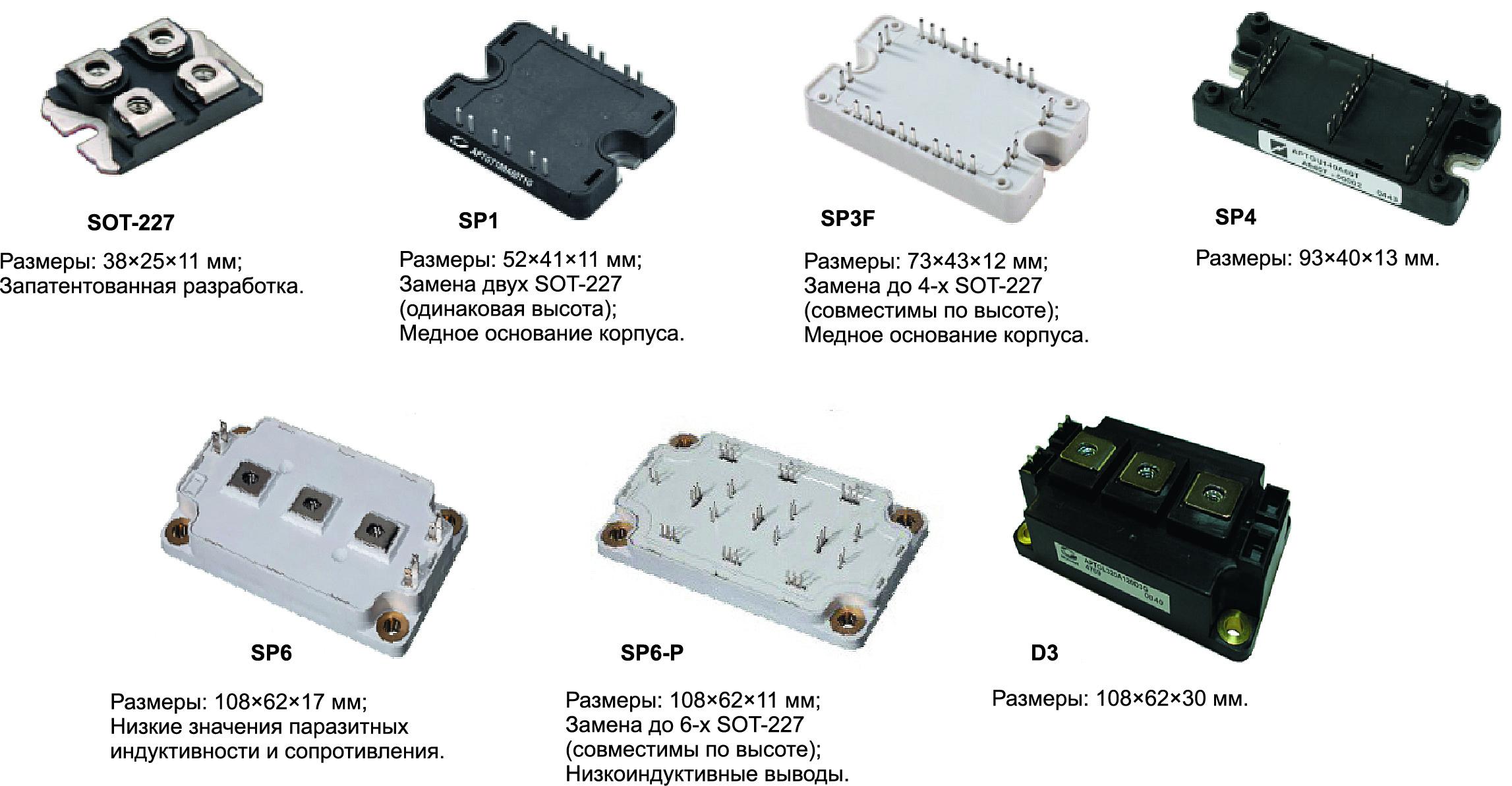 Внешний вид транзисторных SiC-модулей компании Microsemi