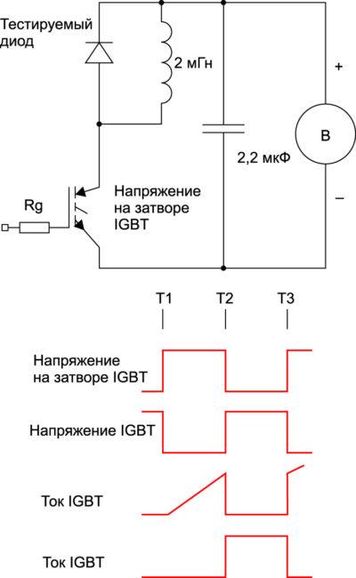 Тестовая схема для измерений характеристик переключения SiC-диода Шоттки с индуктивной нагрузкой, эпюры сигналов