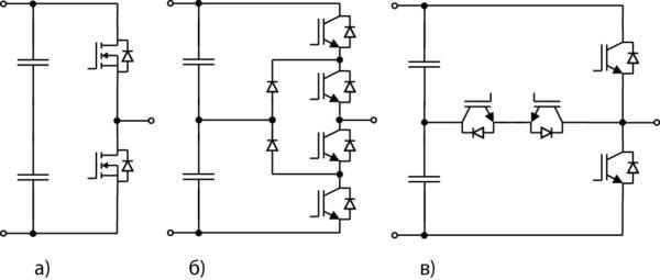 Обычно используемые конфигурации инвертора