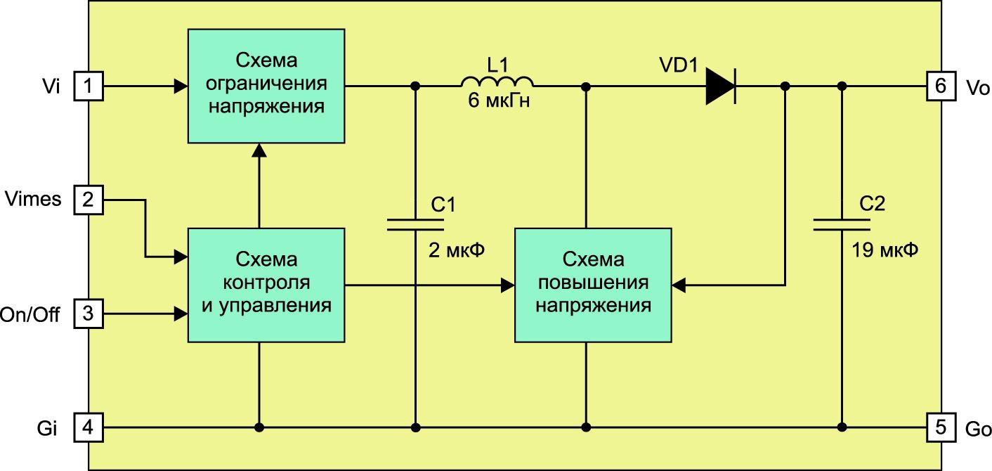 Упрощенная структурная схема модуля серии PGDS-50