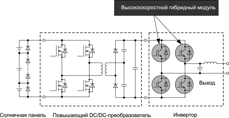 Конфигурация системы преобразования энергии от фотоэлектрической панели с использованием высокоскоростных гибридных модулей в составе инвертора