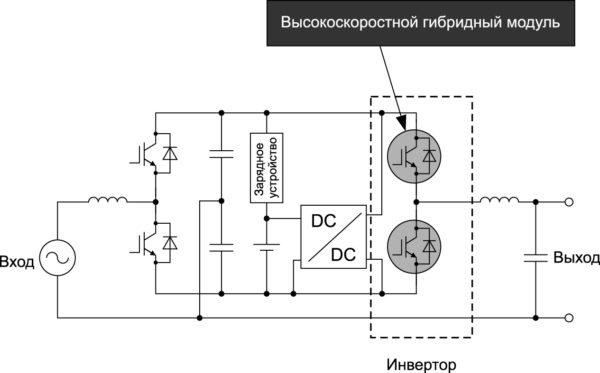 Конфигурация ИБП с использованием высокоскоростных гибридных модулей в составе инвертора