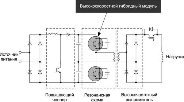 Конфигурация преобразователя сварочного аппарата с использованием высокоскоростных гибридных модулей