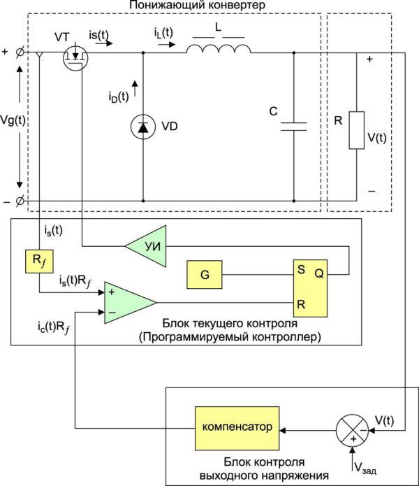 Блок-схема преобразователя, работающего в режиме текущего контроля тока