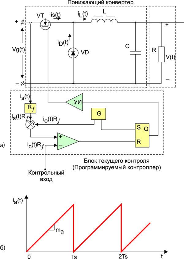 Упрощенная схема конвертера с системой управления непрерывного контроля с вводом искусственного наклона в измеряемом токе индуктора