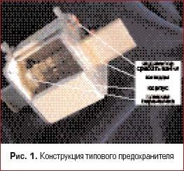 Конструкция типового предохранителя