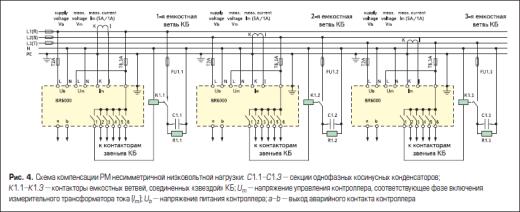 Схема компенсации РМ несимметричной низковольтной нагрузки