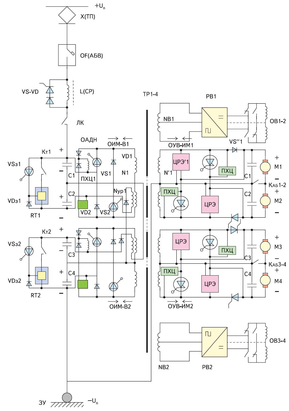 Тяговая схема с обратимым активным делителем сетевого напряжения (ОАДН) и модульно-трансформаторной развязкой