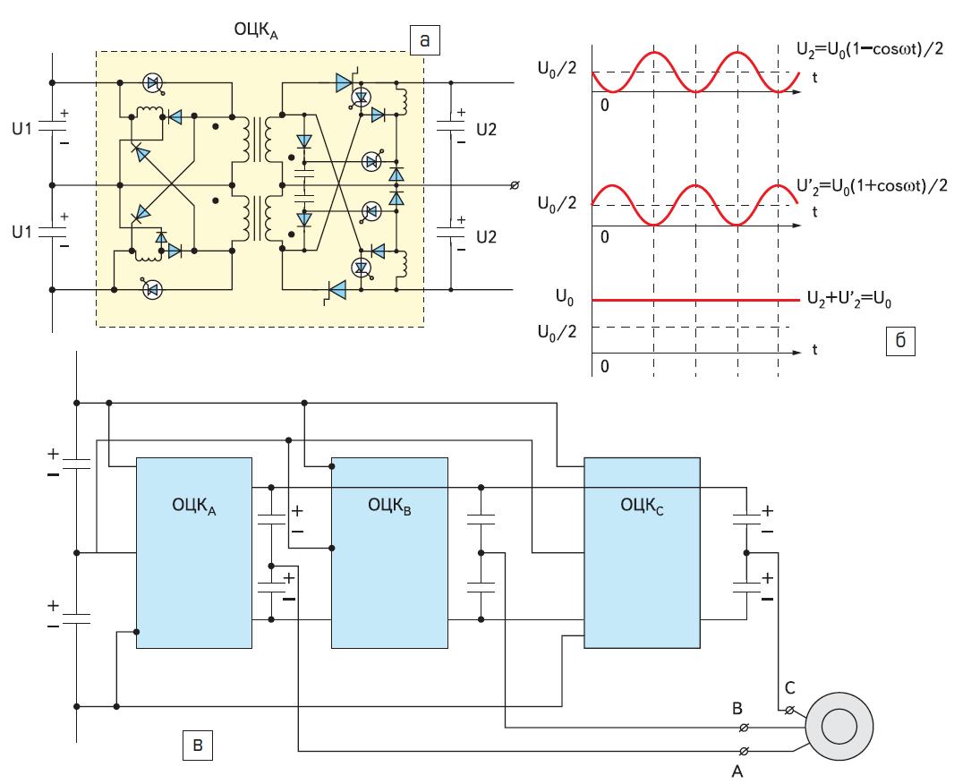 Трехфазный регулируемый обратимый циклоконвертор (ОЦКA,B,C) с гальванической развязкой для электропривода переменного тока