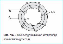 Эскиз сердечника магнитопровода нелинейного дросселя