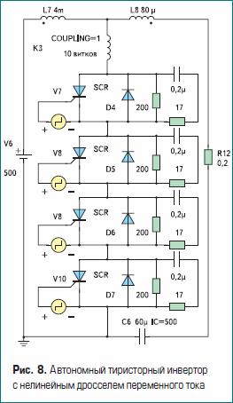 Автономный тиристорный инвертор с нелинейным дросселем переменного тока