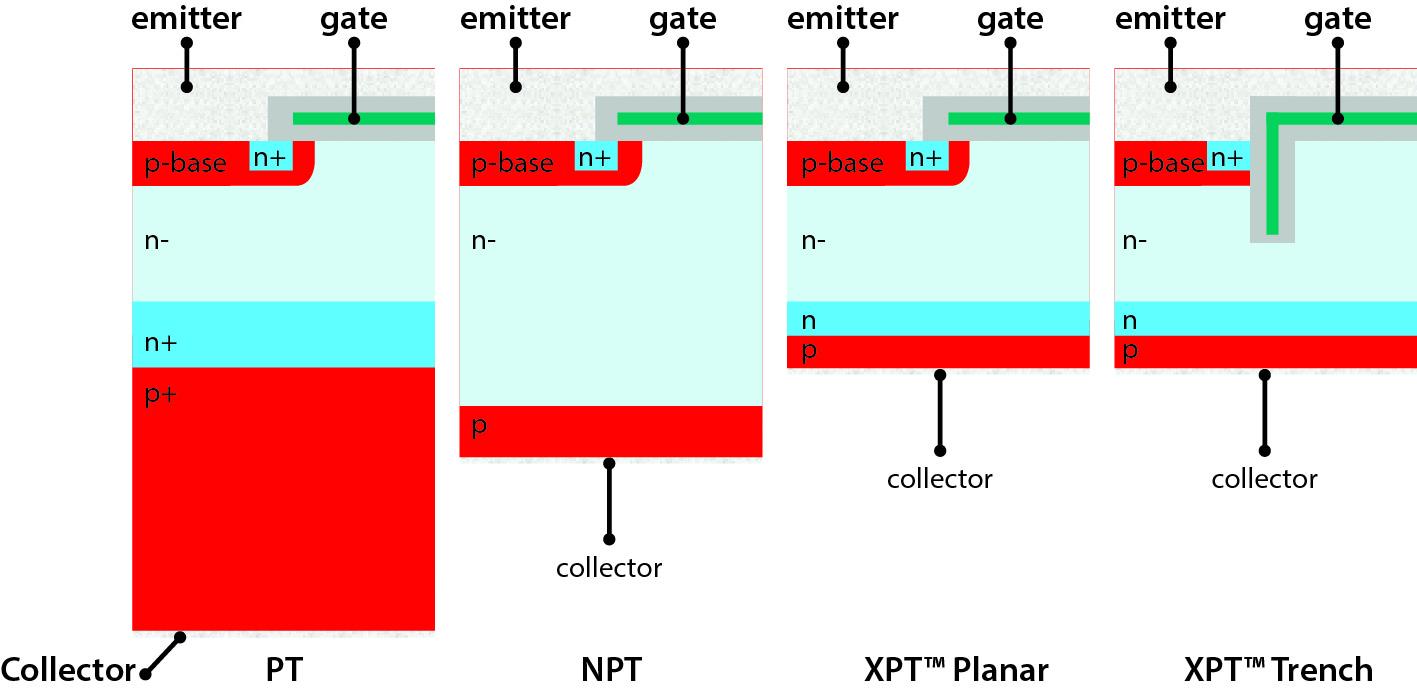 Структура XPT-транзистора