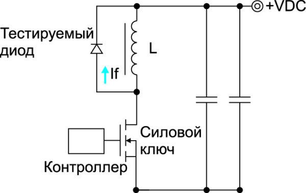 Схема испытаний