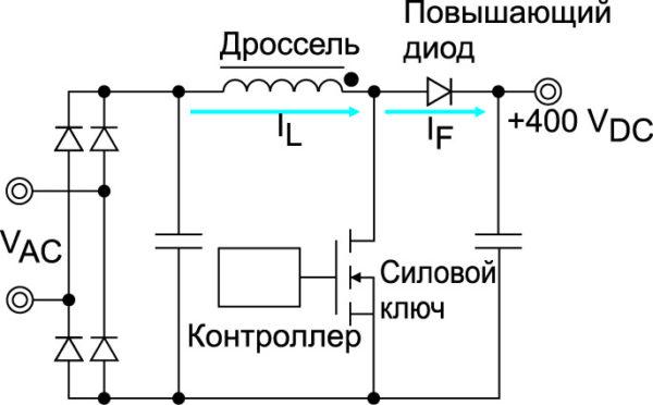 Схема ККМ