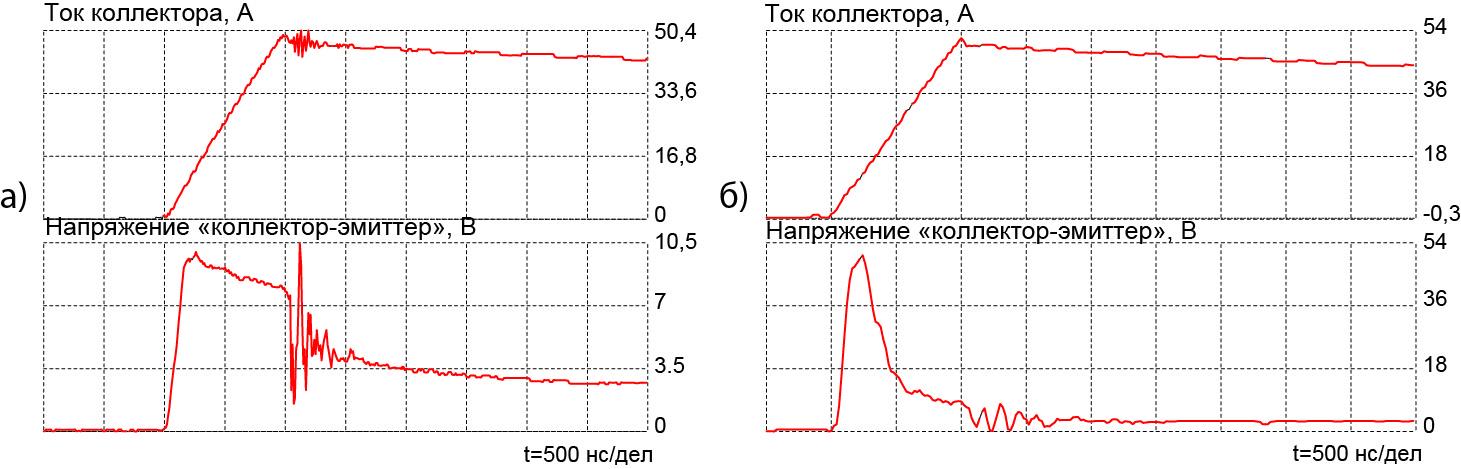 Фронт тока di/dt для 1200 В/50 А NPT IGBT (di/dt = 50 А/мкс, iL = 50 A)