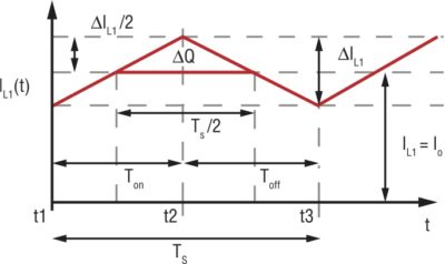 Идеальный синхронный понижающий преобразователь тока катушки индуктивности