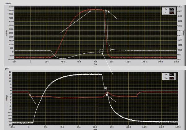 Осциллограмма напряжений и токов при срабатывании защитыот КЗ 1 типа (Vce, Ic — верхний; Vge, Vgg — нижний)
