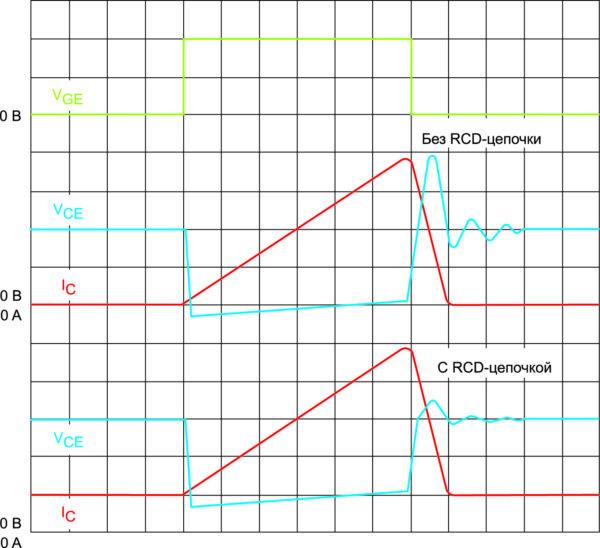 Использование защитной RCD-цепочки