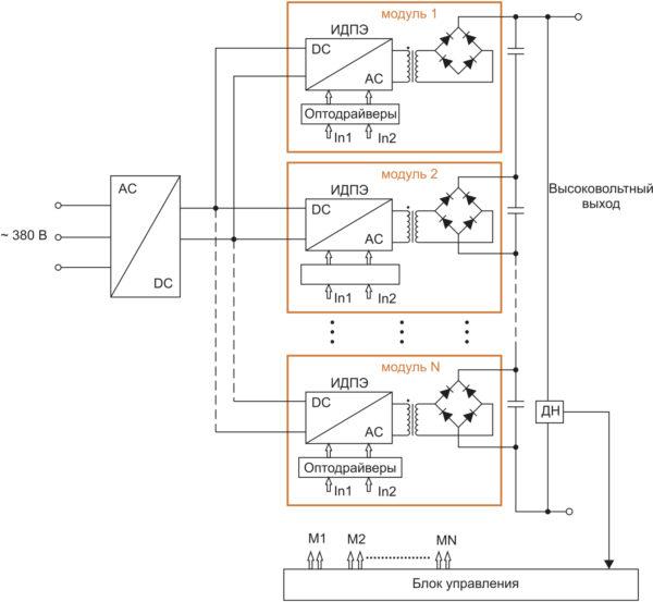Модульная схема устройства заряда емкостного накопителя