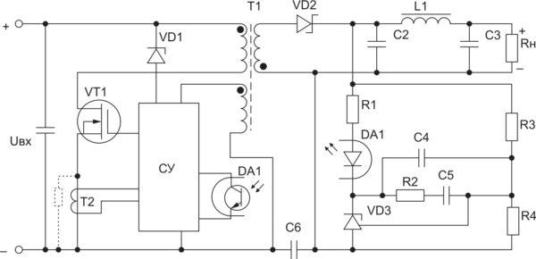 Структурная схема модулей серии КМН