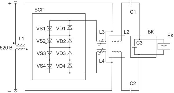 Упрощенная принципиальная схема несимметричного тиристорного инвертора: БСП — блок силовой полупроводниковый; БК — блок конденсаторов; ЕК — индуктор; С — силовые конденсаторы; L — катушки индуктивности