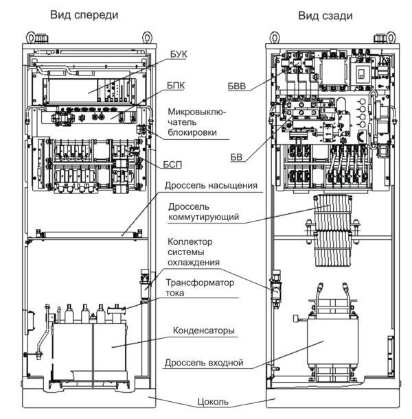 Элементы конструкции и размещение основных узлов и блоков современного тиристорного преобразователя частоты