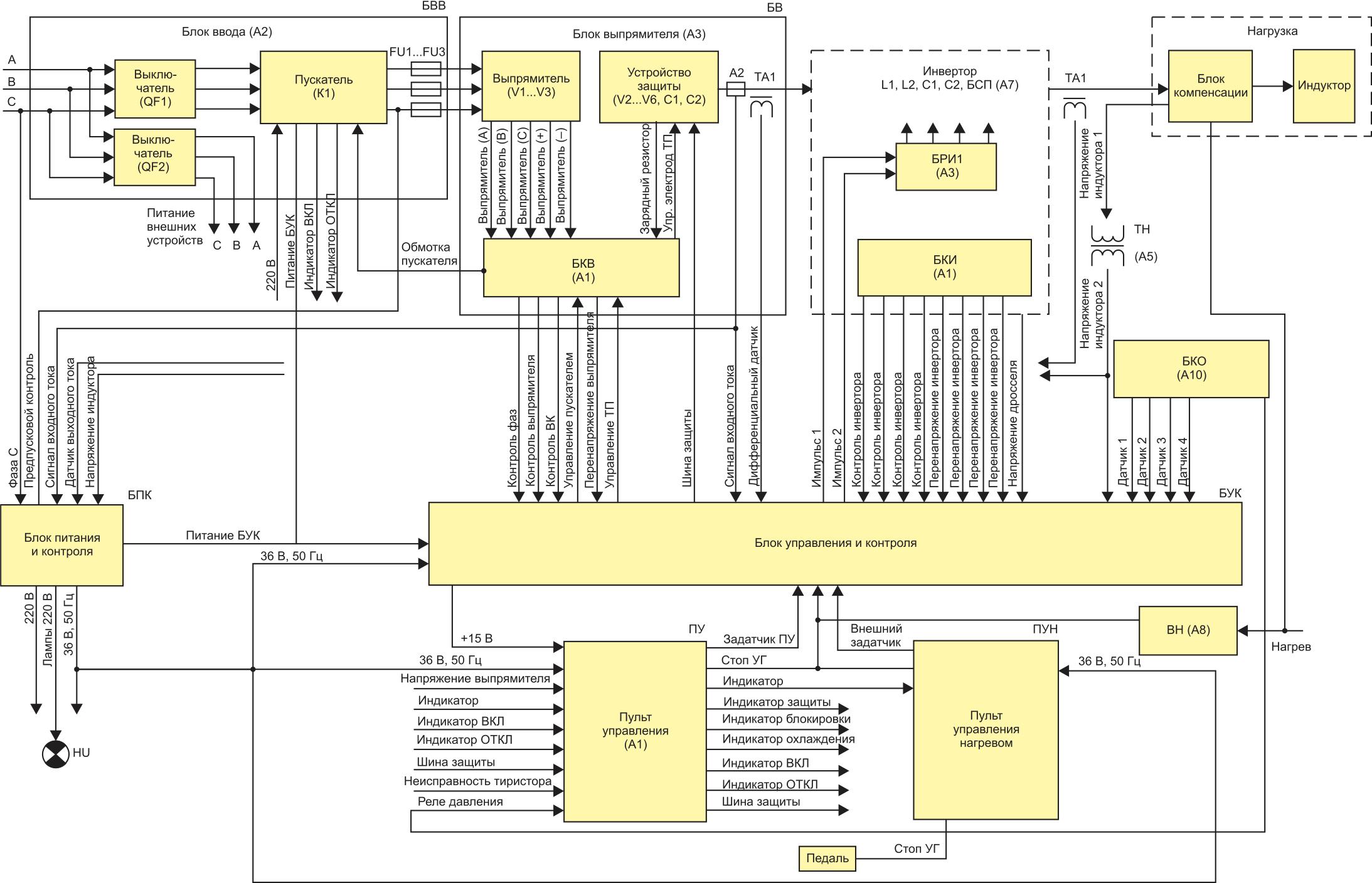 Схема электрическая функциональная преобразователя «ПАРАЛЛЕЛЬ ППЧ-160-8,0/10,0»