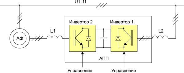 Функциональная схема МДП при питании от сети переменного тока