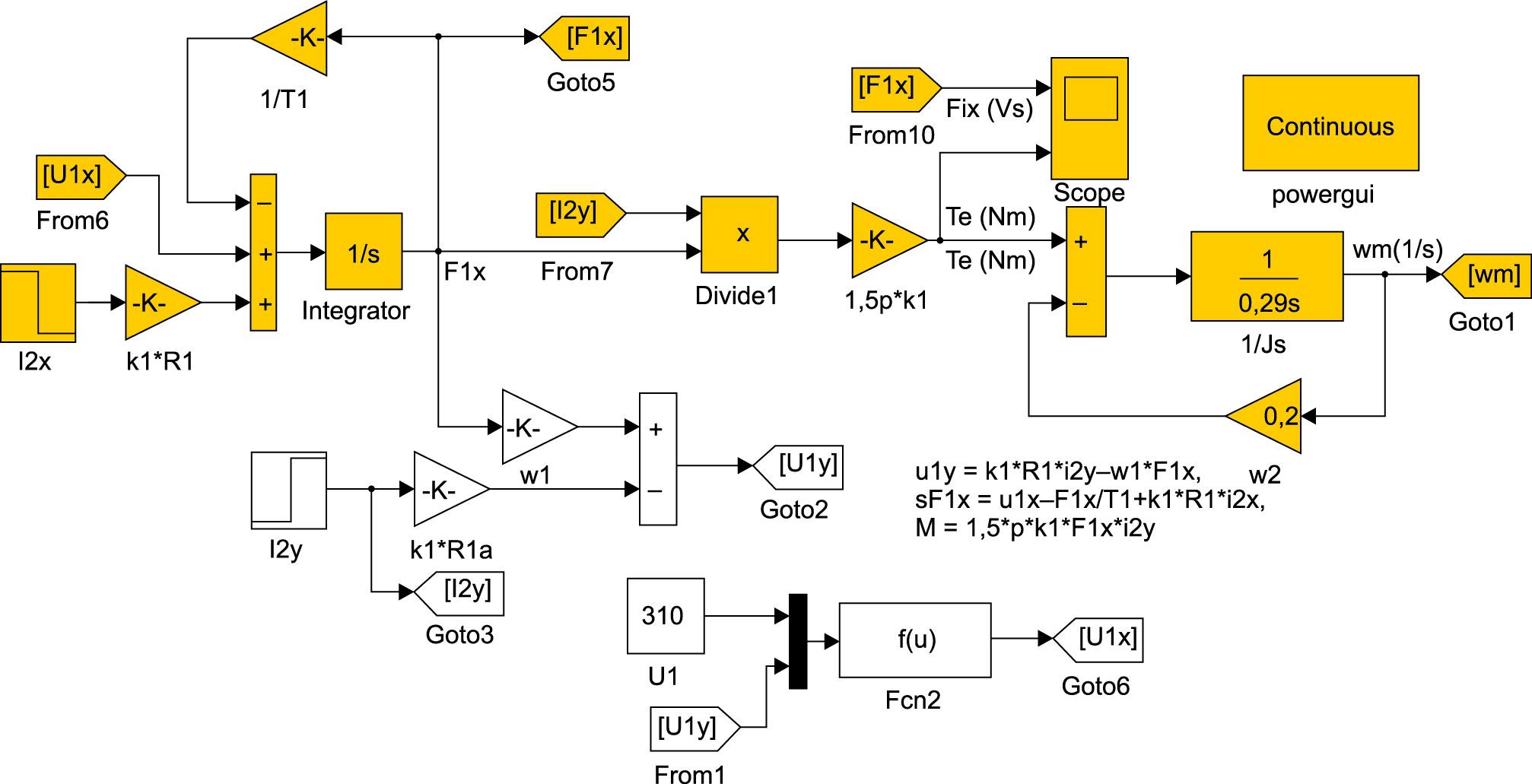 Модель мехатронной системы с МДП, управляемой током ротора, в системе координат, ориентированной по вектору потокосцепления статора